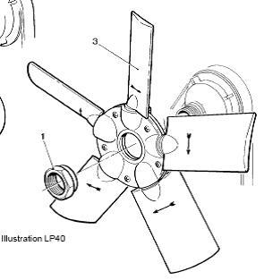 Вентилятор LPW, 5 лопастей