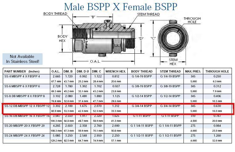 Асортимент шарниров Super Swivel c внешней и внутренней резьбой BSPP
